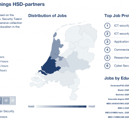 New on Securitytalent.nl: Dashboard Job Openings HSD-partners