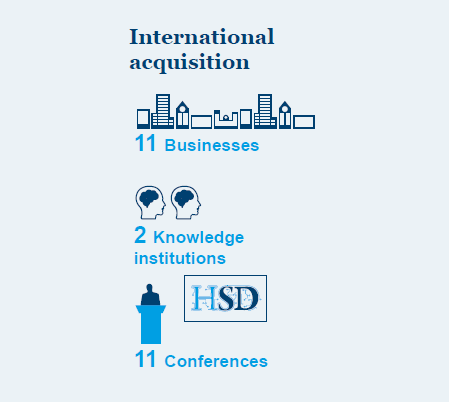 Cooperation Leads to Successful Acquisition of International Security Businesses and Events in 2015