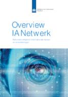 Overview IA Netwerk