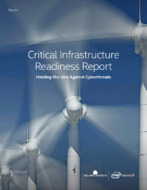 Critical Infrastructure Readiness Report